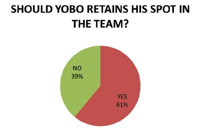 Yobo-PDF