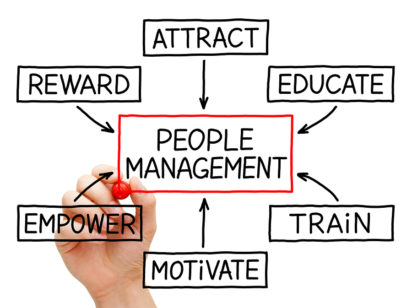 core business skills Developing a small business into a successful enterprise demands more than passion unfortunately, facts speak for themselves over half of new businesses fail mainly because the entrepreneur is unable to translate their passion into practical business skills success demands more than hard work,.