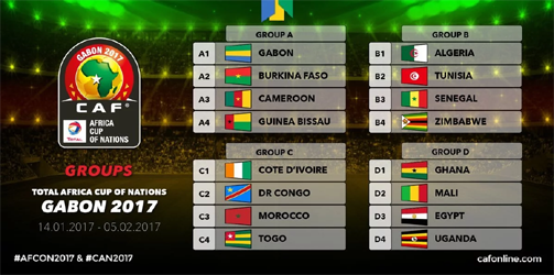 EPL players for AFCON – vanguard news app