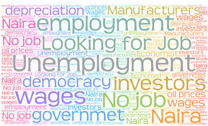 Unemployment: What Nigerian Graduates Should Know