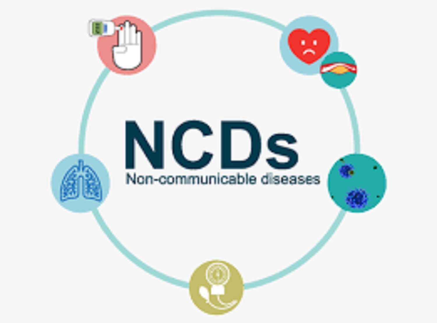 People living with NCDs want FG to prioritise them in COVID-19 vaccinations — NCD Alliance