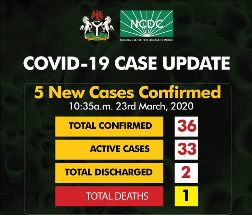 BREAKING: NCDC confirms first coronavirus death