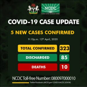 COVID-19: NCDC discharges 85, confirms additional 5