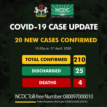 JUST IN: Nigeria's COVID-19 cases hit 210 with 4 deaths recorded, 25 discharged