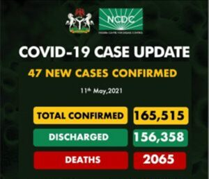 Adamawa leads as Nigeria records 47 new COVID-19 cases